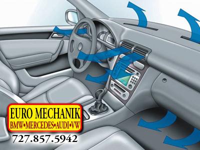 Photo of Car AC Circulation with Euro Mechanik Logo